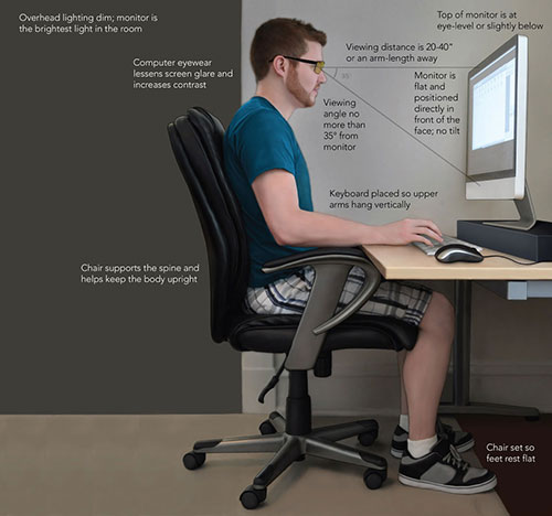 Right-Sitting-Position-in-front-of-Computer.jpg